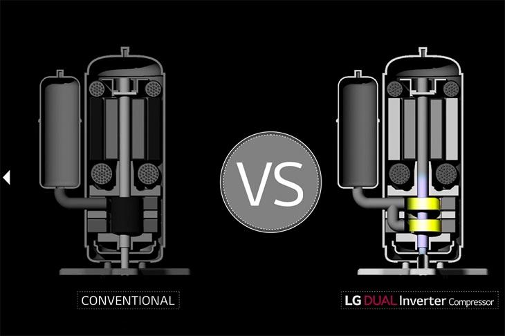 Điều hòa LG đã tích hợp máy nén Dual Inverter